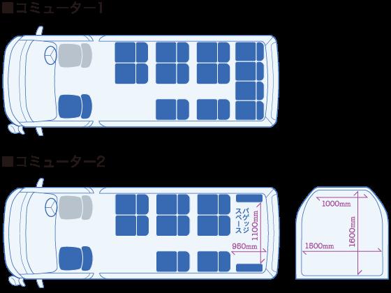 コミューター 座席配置図
