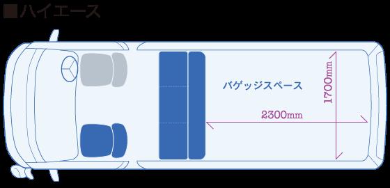 ハイエース 座席配置図